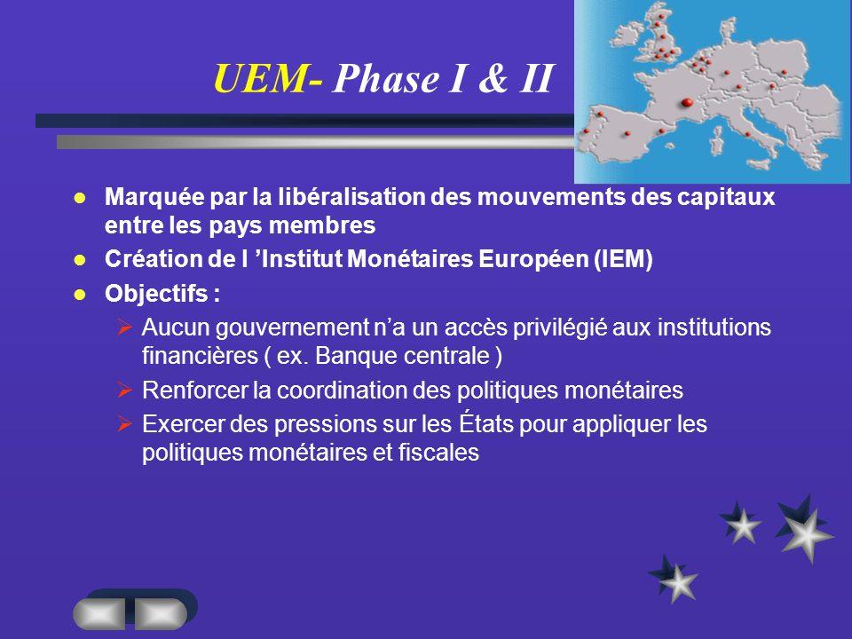 UEM- Phase I & II Marquée par la libéralisation des mouvements des capitaux entre les pays membres.