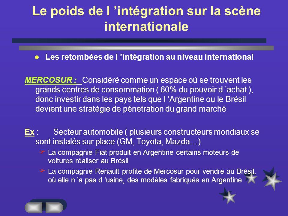 Le poids de l 'intégration sur la scène internationale
