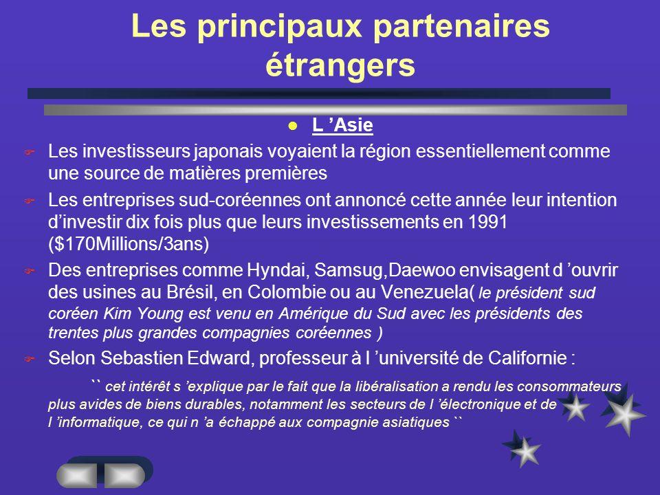 Les principaux partenaires étrangers