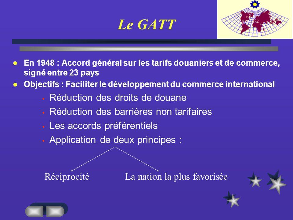 Le GATT Réduction des droits de douane