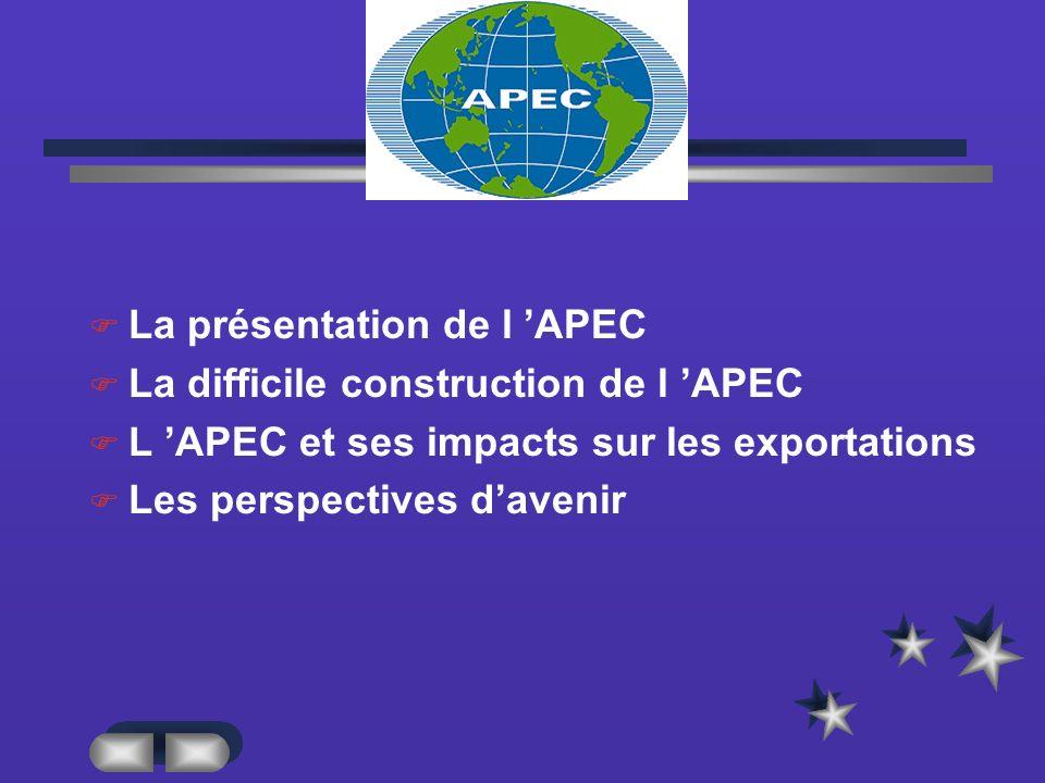 APEC La présentation de l 'APEC La difficile construction de l 'APEC