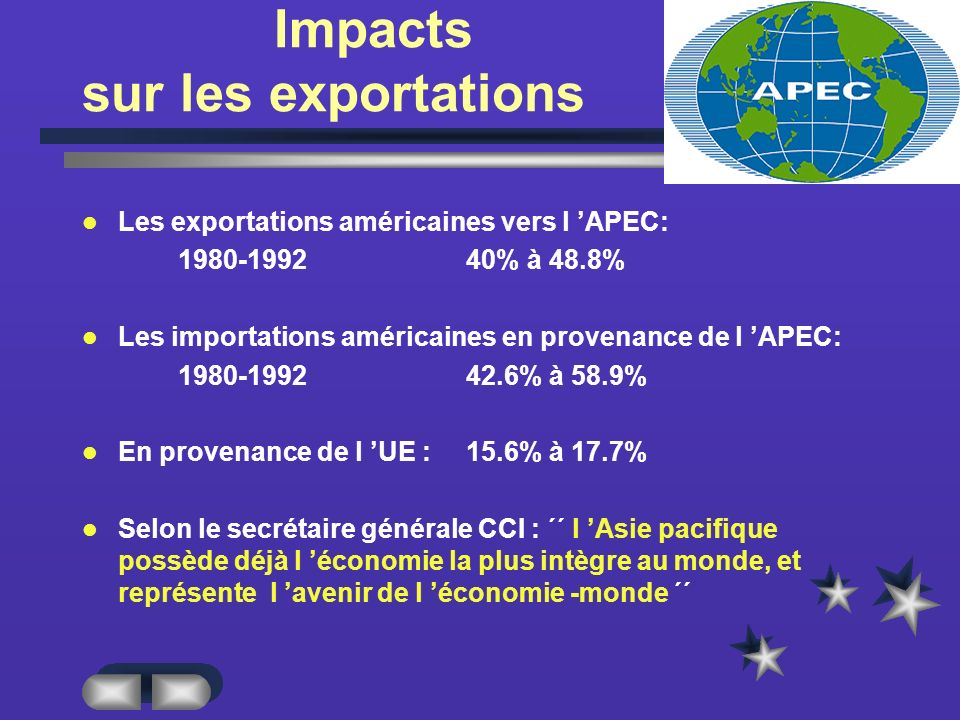 Impacts sur les exportations