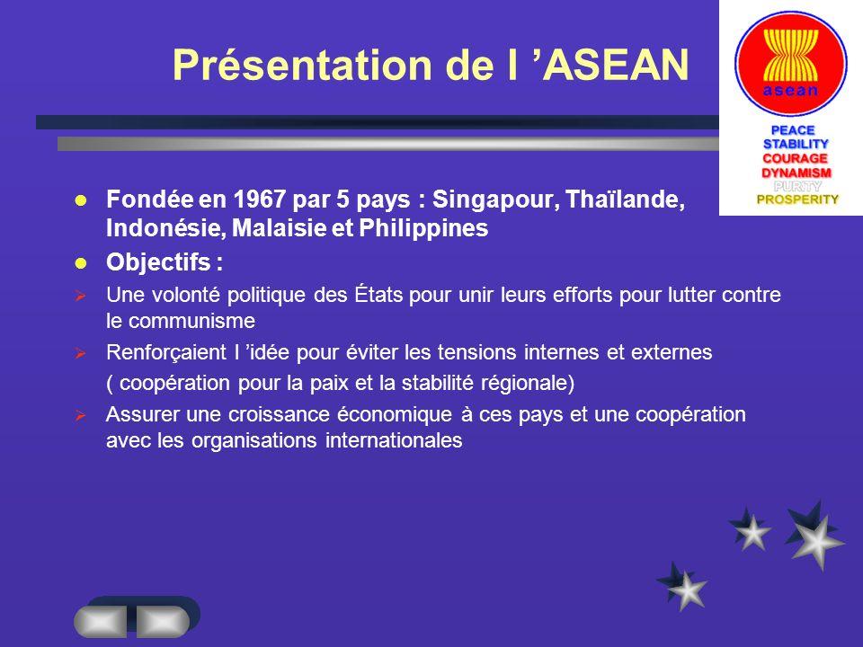 Présentation de l 'ASEAN