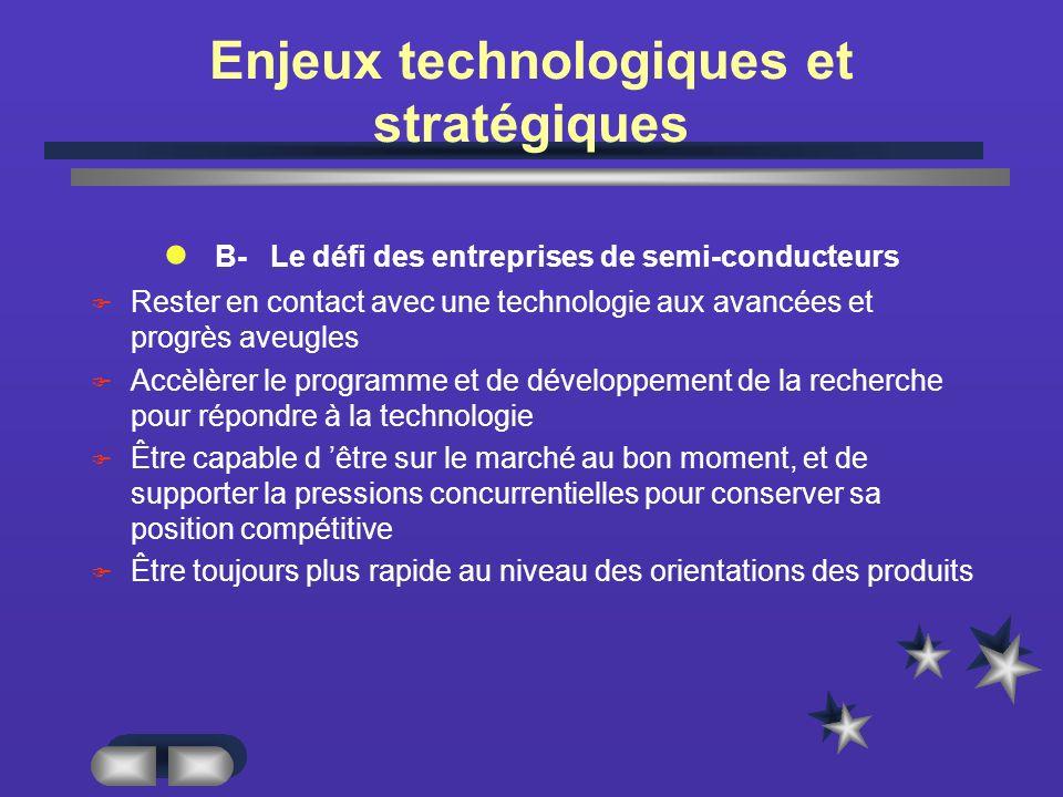 Enjeux technologiques et stratégiques