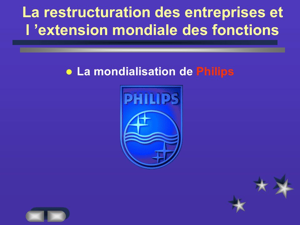 La mondialisation de Philips