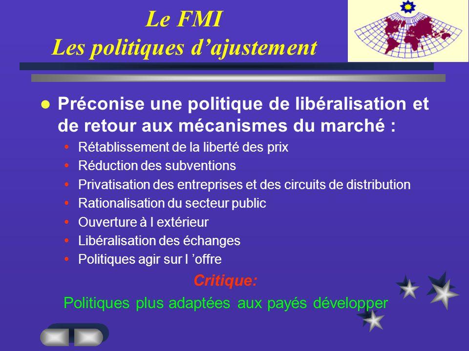 Le FMI Les politiques d'ajustement