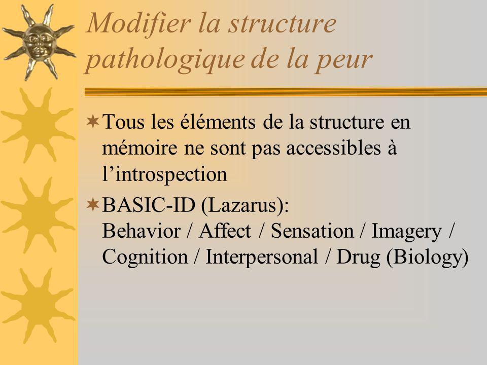 Modifier la structure pathologique de la peur