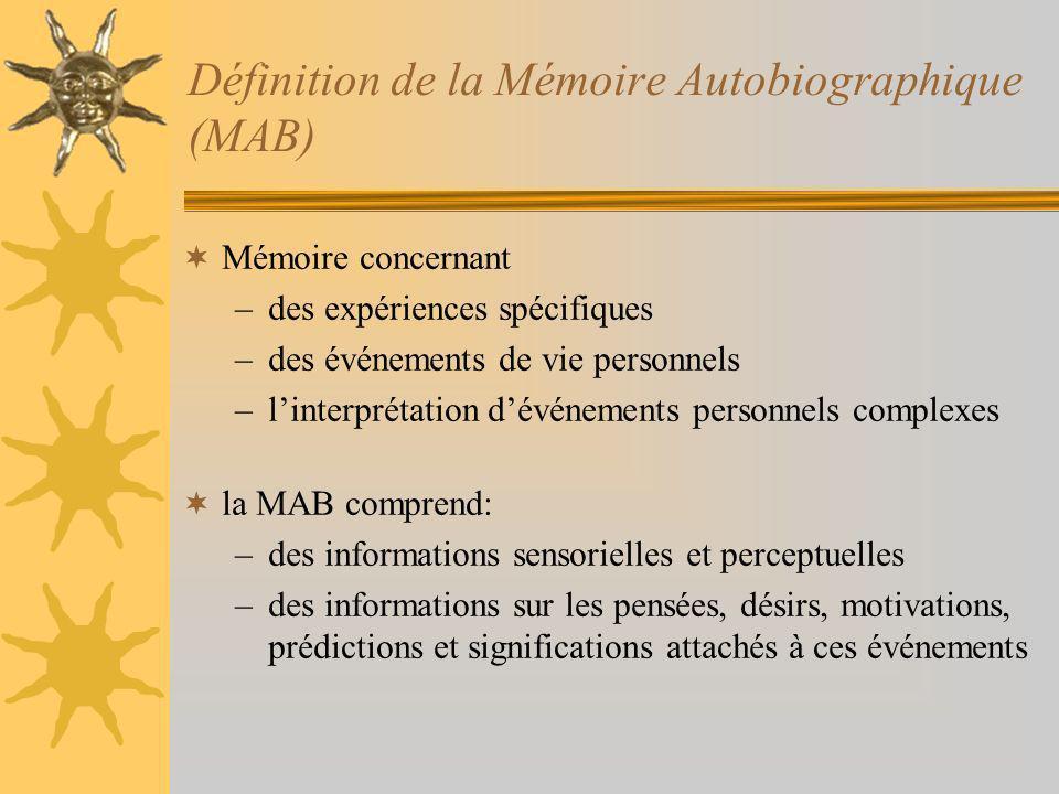 Définition de la Mémoire Autobiographique (MAB)