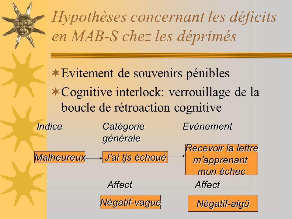 Hypothèses concernant les déficits en MAB-S chez les déprimés