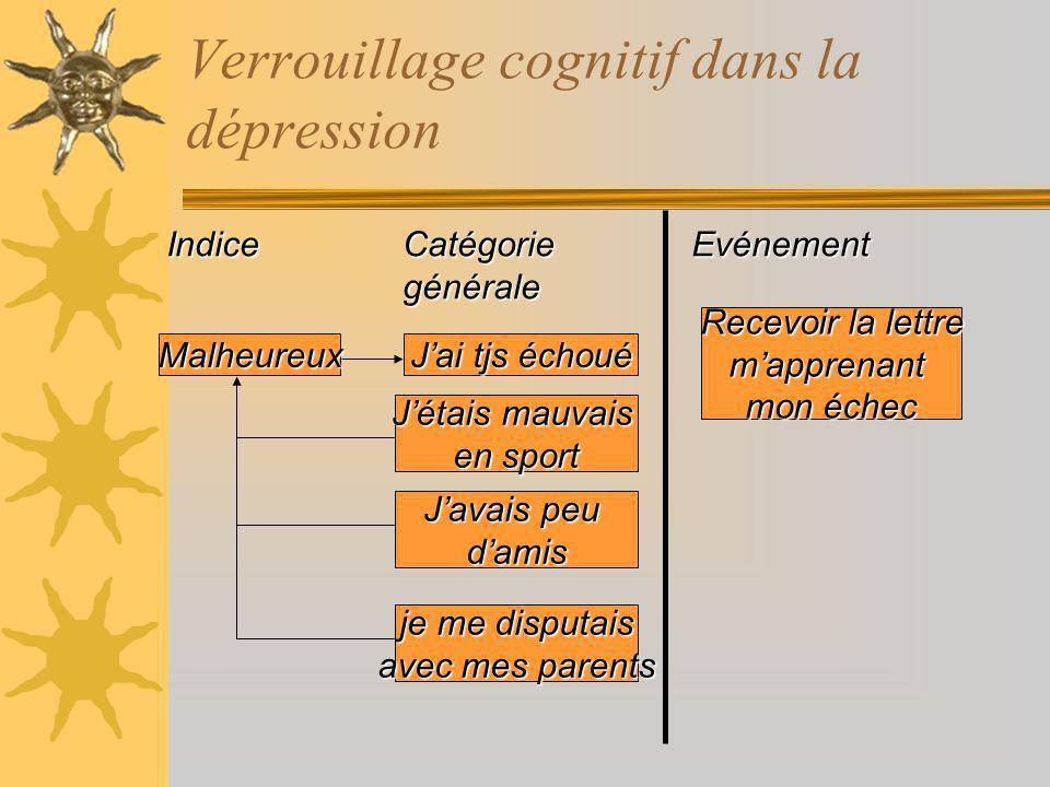 Verrouillage cognitif dans la dépression