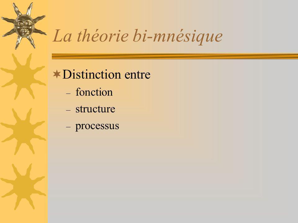 La théorie bi-mnésique