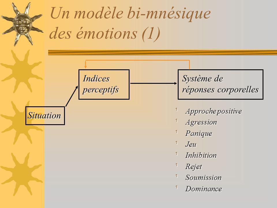 Un modèle bi-mnésique des émotions (1)