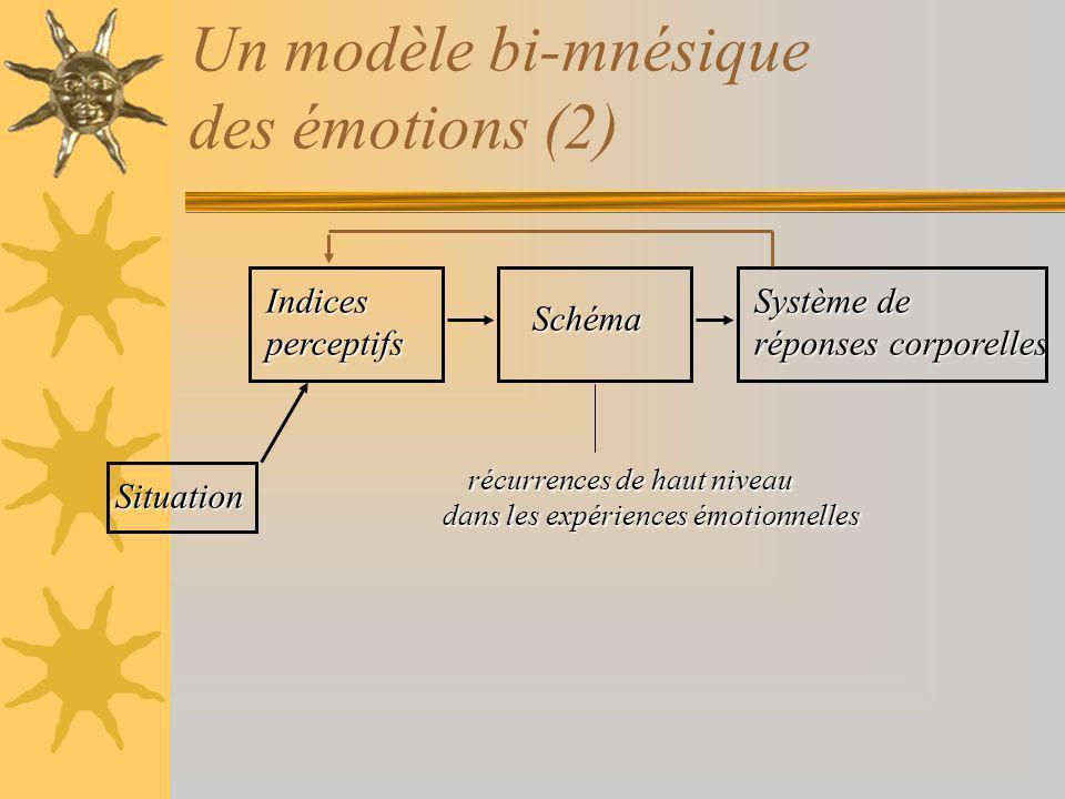 Un modèle bi-mnésique des émotions (2)