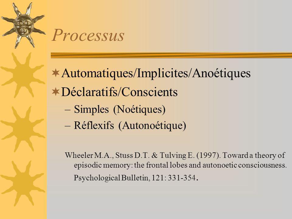 Processus Automatiques/Implicites/Anoétiques Déclaratifs/Conscients