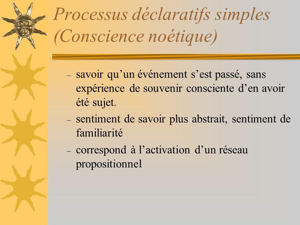 Processus déclaratifs simples (Conscience noétique)