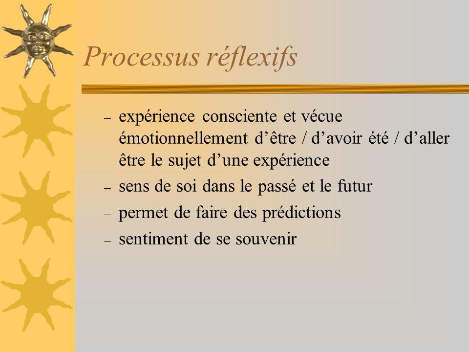 Processus réflexifs expérience consciente et vécue émotionnellement d'être / d'avoir été / d'aller être le sujet d'une expérience.