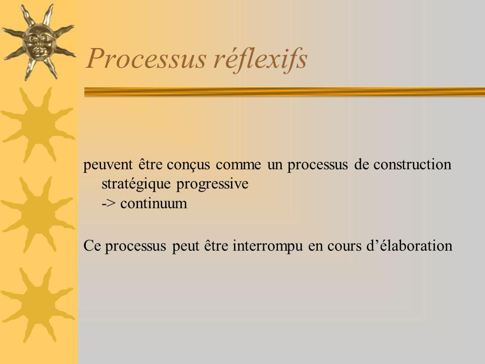 Processus réflexifs peuvent être conçus comme un processus de construction stratégique progressive -> continuum.