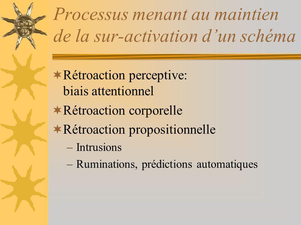 Processus menant au maintien de la sur-activation d'un schéma