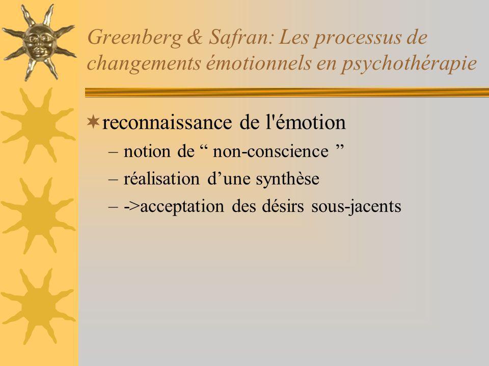reconnaissance de l émotion