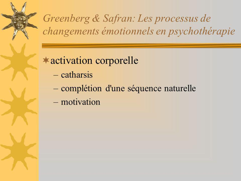 activation corporelle