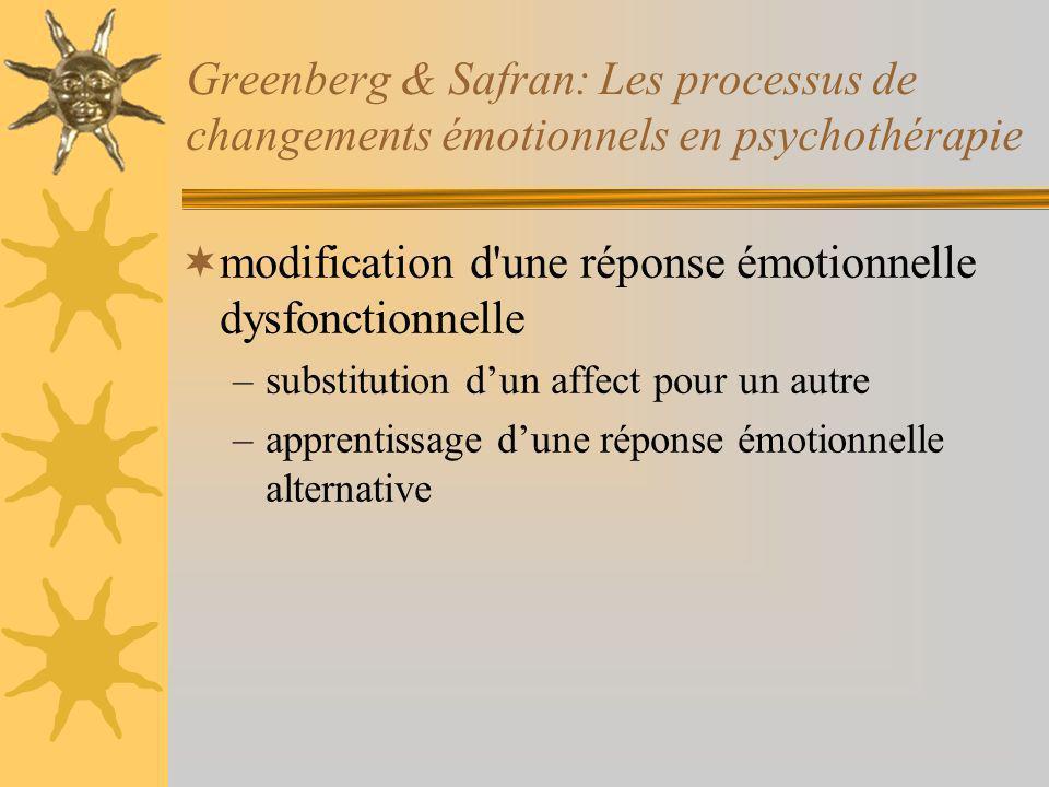modification d une réponse émotionnelle dysfonctionnelle