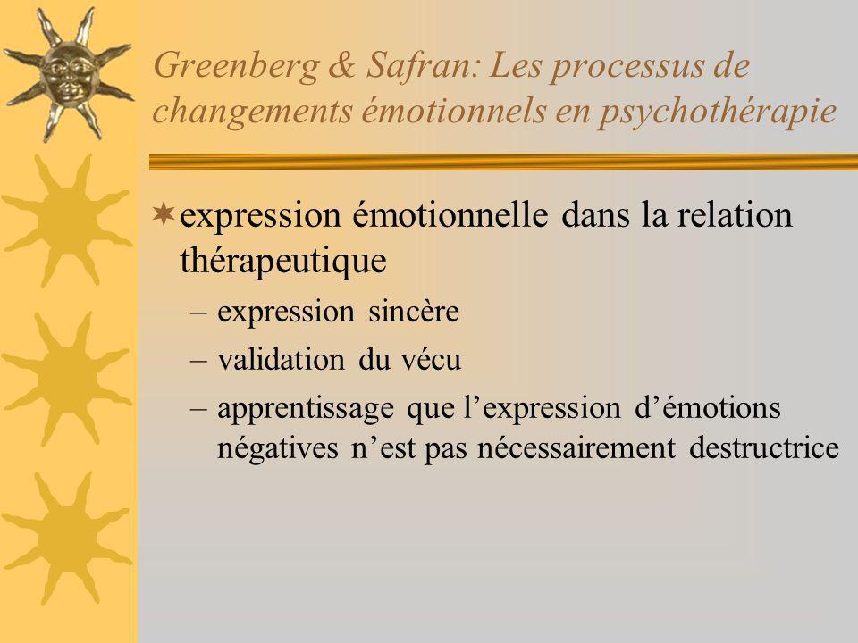 expression émotionnelle dans la relation thérapeutique