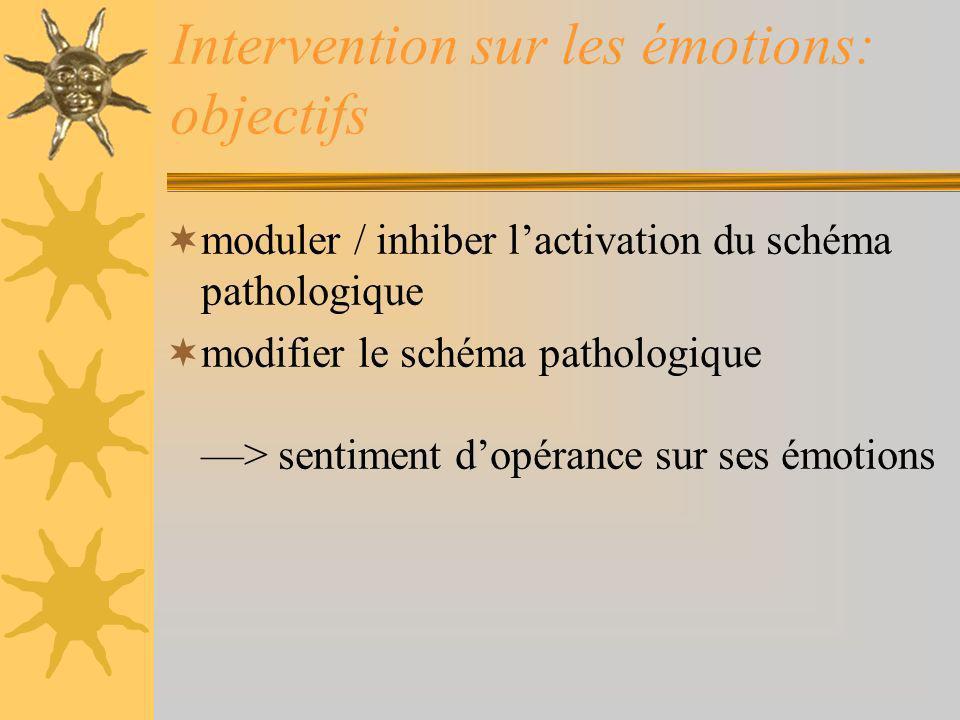 Intervention sur les émotions: objectifs