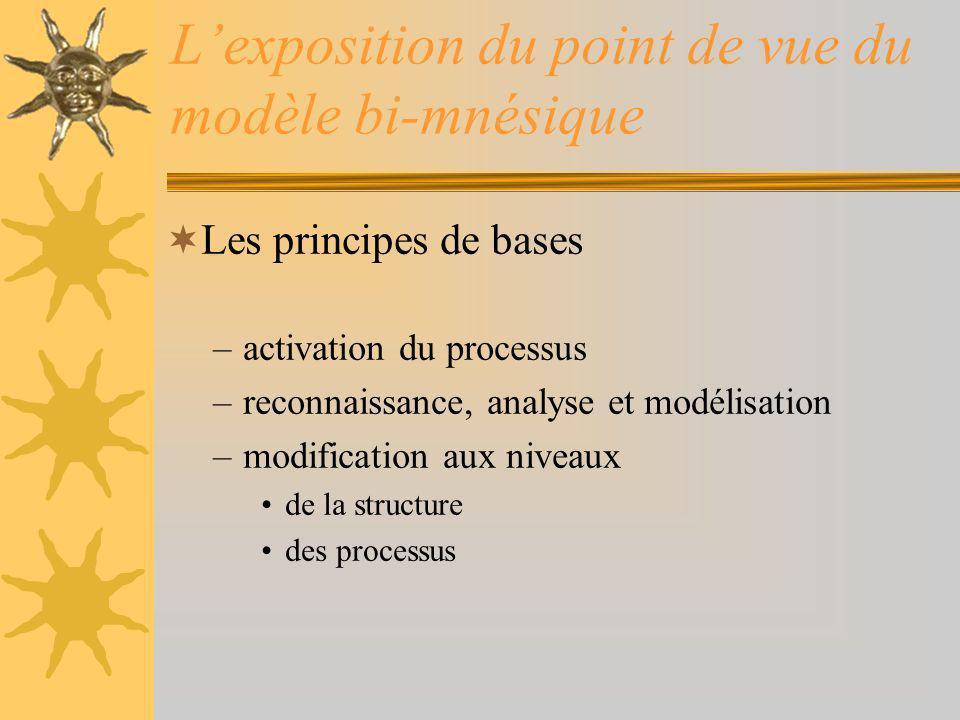 L'exposition du point de vue du modèle bi-mnésique