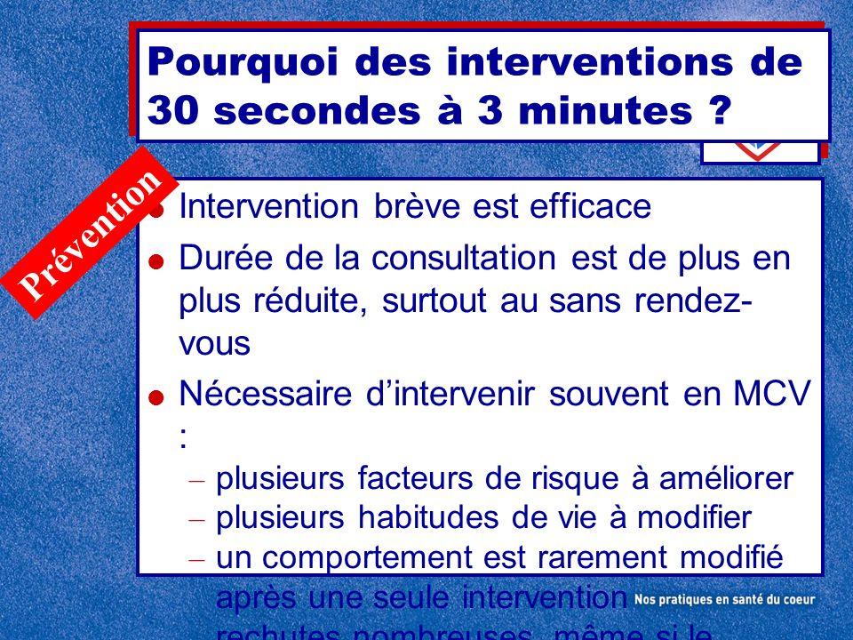 Pourquoi des interventions de 30 secondes à 3 minutes