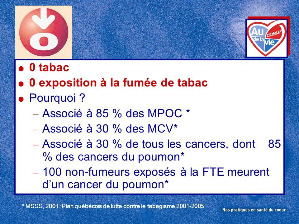0 exposition à la fumée de tabac Pourquoi Associé à 85 % des MPOC *