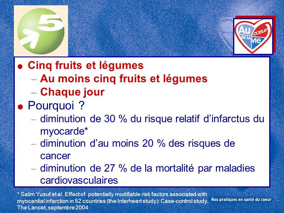 Pourquoi Cinq fruits et légumes Au moins cinq fruits et légumes