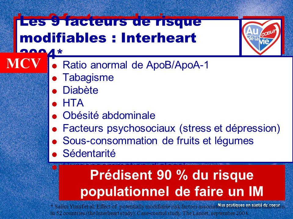 Les 9 facteurs de risque modifiables : Interheart 2004*