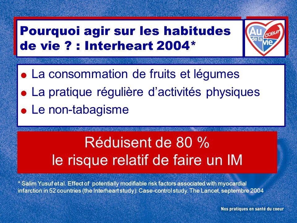 Pourquoi agir sur les habitudes de vie : Interheart 2004*