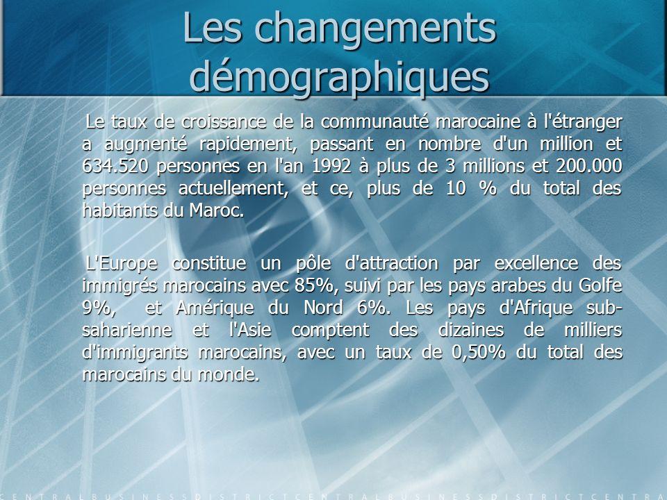 Les changements démographiques
