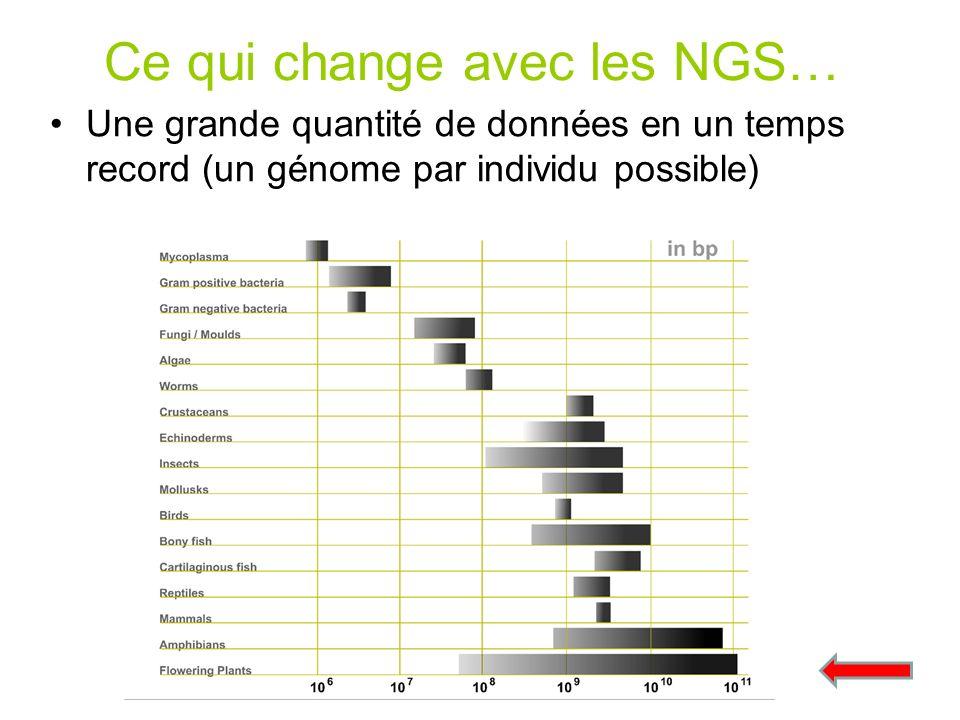 Ce qui change avec les NGS…