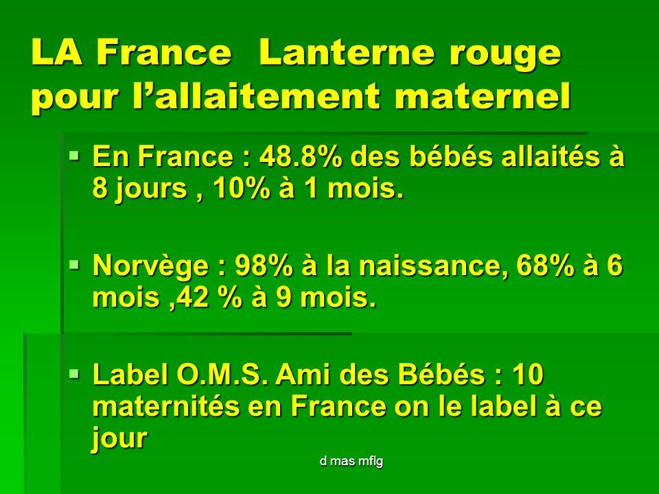 LA France Lanterne rouge pour l'allaitement maternel