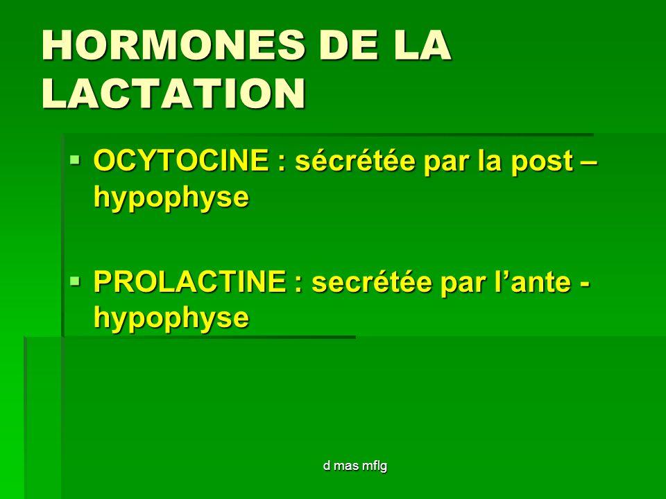 HORMONES DE LA LACTATION