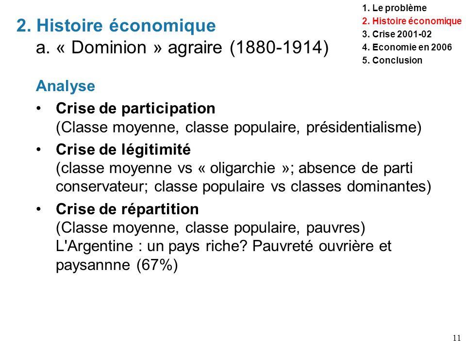 2. Histoire économique a. « Dominion » agraire (1880-1914)