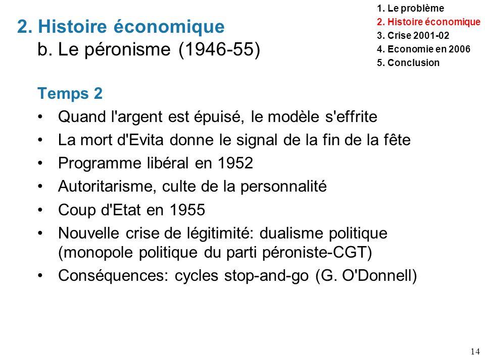 2. Histoire économique b. Le péronisme (1946-55)