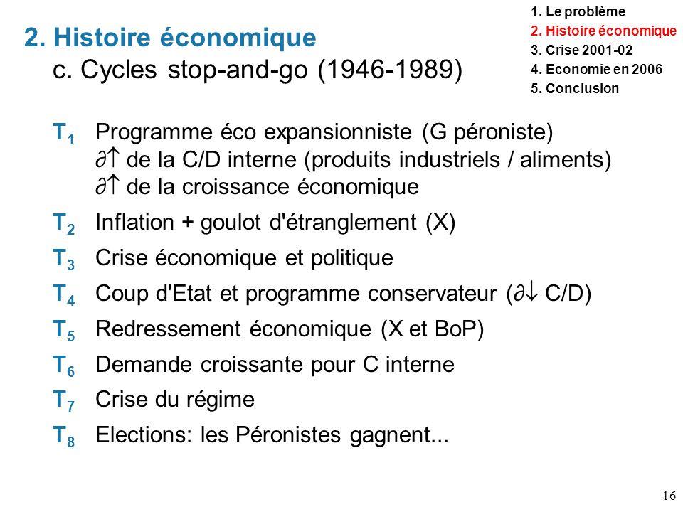 2. Histoire économique c. Cycles stop-and-go (1946-1989)
