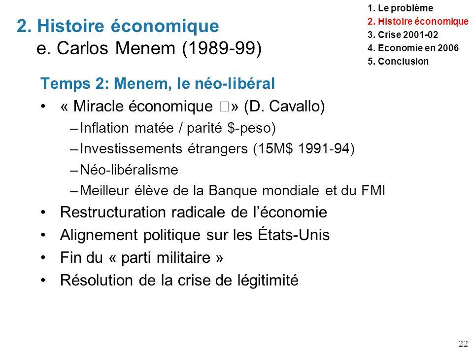2. Histoire économique e. Carlos Menem (1989-99)