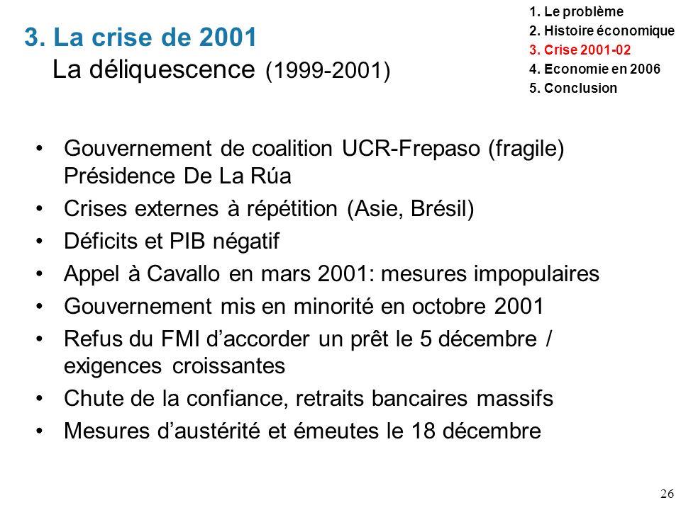 3. La crise de 2001 La déliquescence (1999-2001)