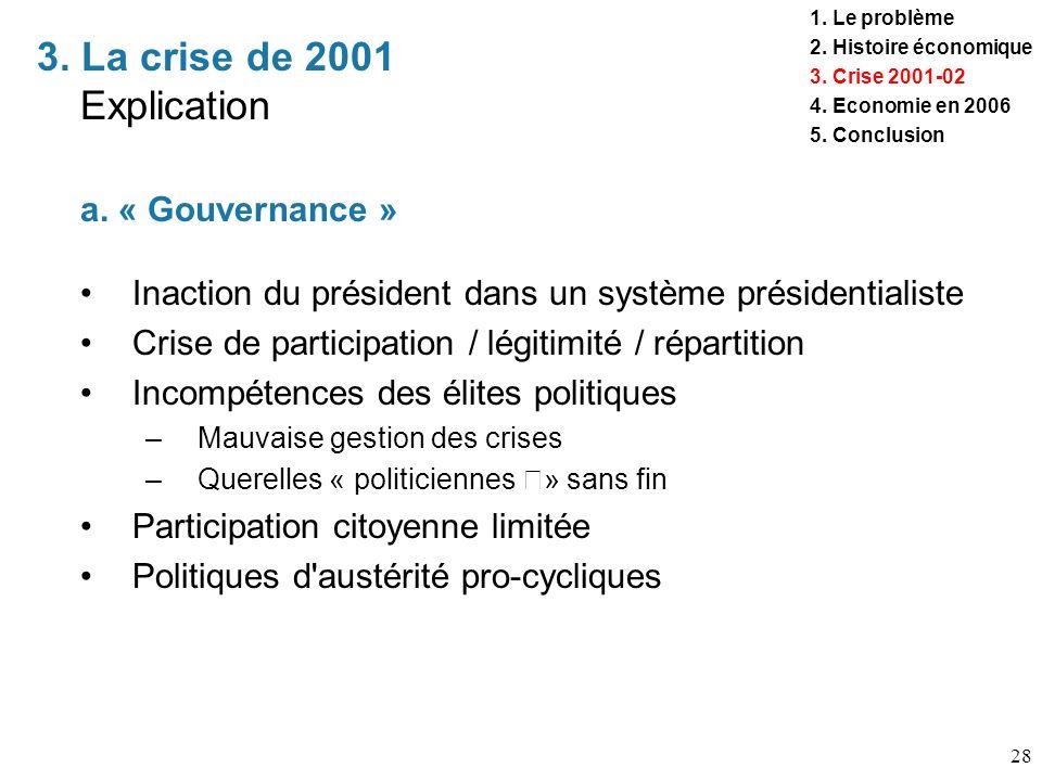 3. La crise de 2001 Explication