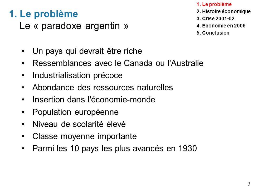 1. Le problème Le « paradoxe argentin »