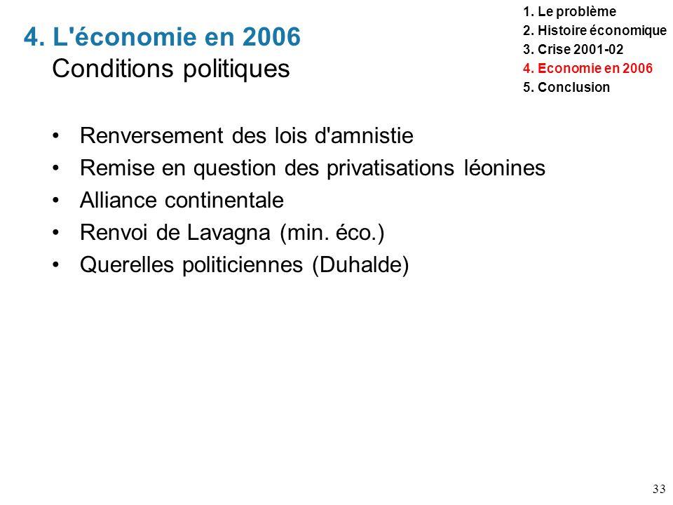 4. L économie en 2006 Conditions politiques