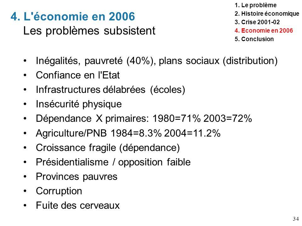 4. L économie en 2006 Les problèmes subsistent