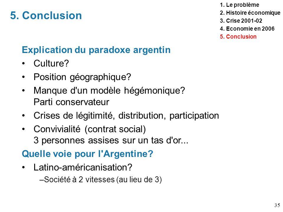 5. Conclusion Explication du paradoxe argentin Culture