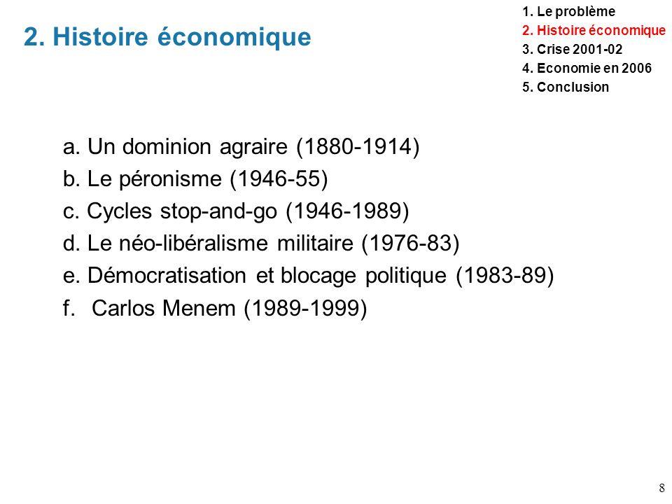 2. Histoire économique a. Un dominion agraire (1880-1914)