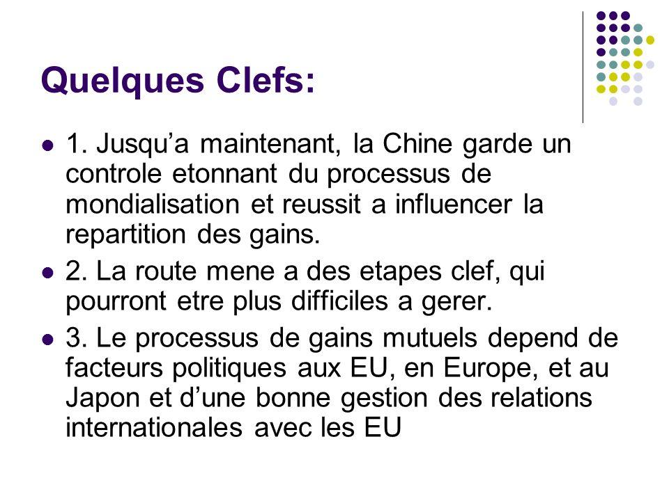 Quelques Clefs: