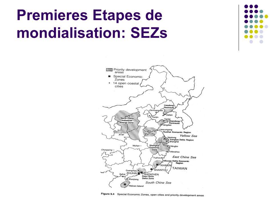 Premieres Etapes de mondialisation: SEZs